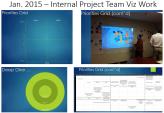 01-2015 - Internal Work