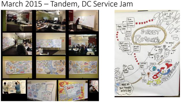 03-2015 - Tandem Work