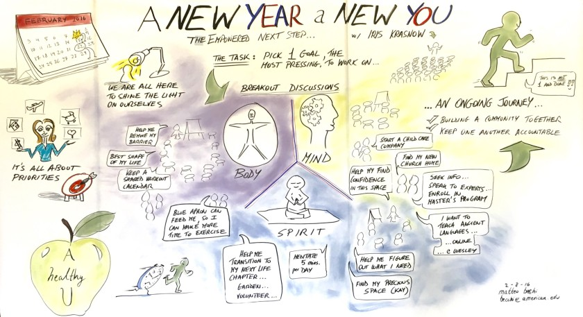 02-08-2016 - AhealthyU - A New Year a New You