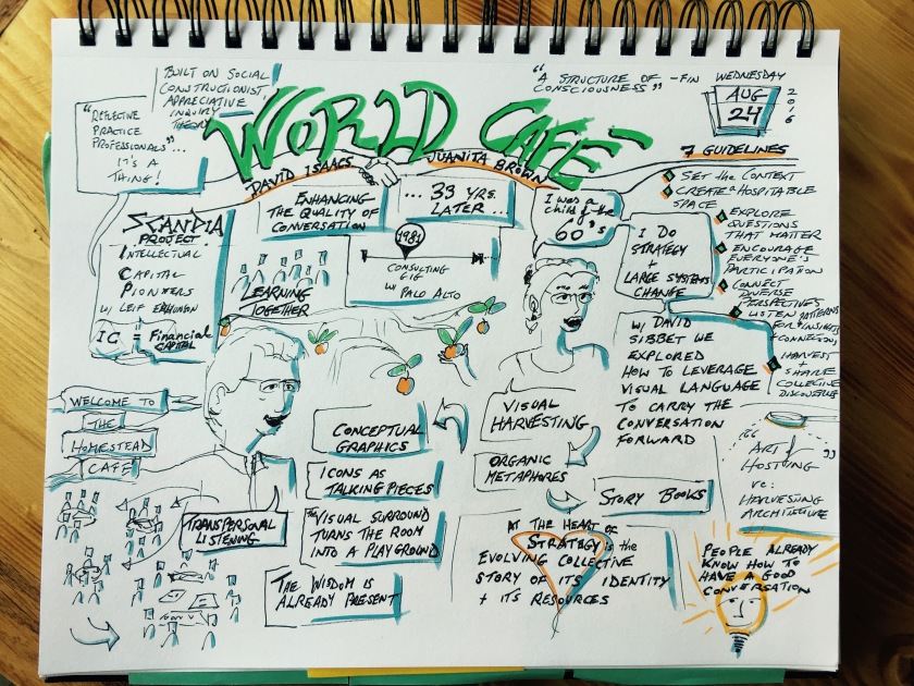 World cafe sketch notes 2