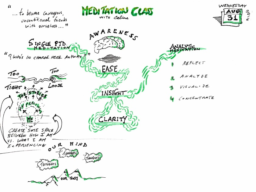 meditation-class-notes-8-31-2016