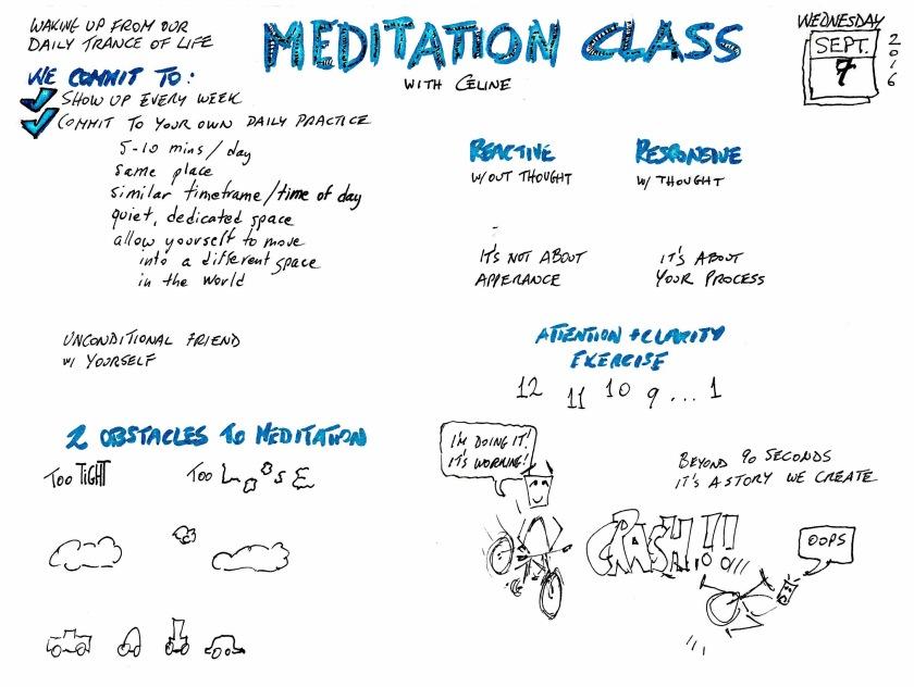 meditation-class-notes-9-7-2016
